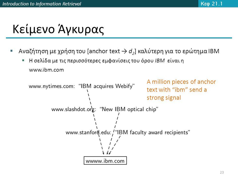 Κεφ 21.1 Κείμενο Άγκυρας. Αναζήτηση με χρήση του [anchor text → d2] καλύτερη για το ερώτημα IBM.